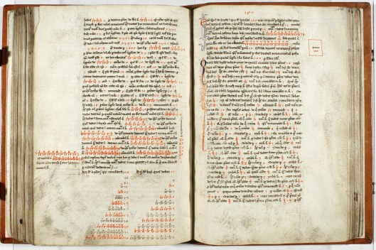 Folio 139v-140r of the Liber Abbaci.