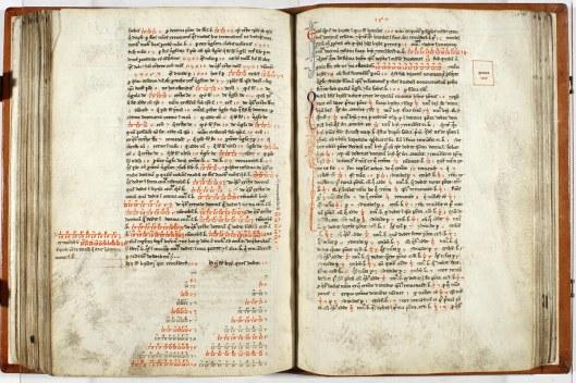 Folio 139v-140r of the Liber Abbaci.