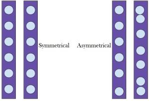 Figure 1. Two arrangements of lacing holes. Image courtesy of Lady Elena Hylton.